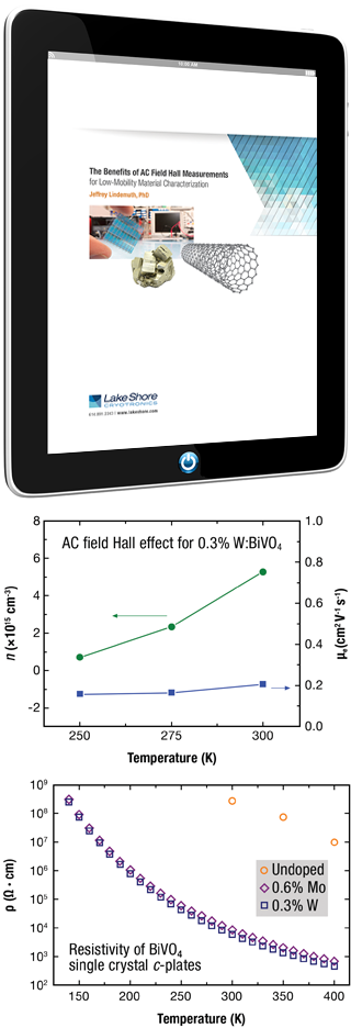 ac hall white paper tablet